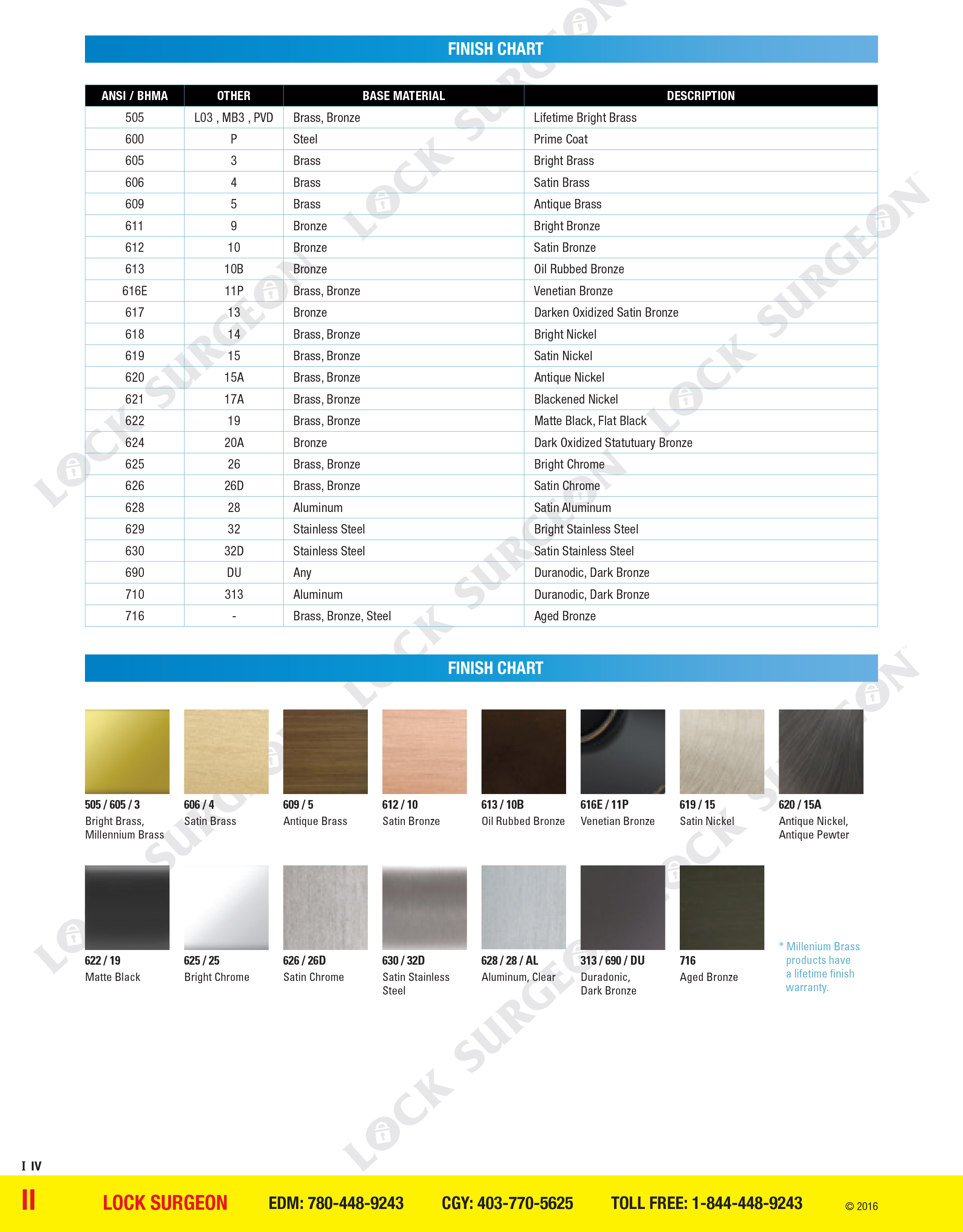 Colour finishes available in: brightbrass, satin brass, satin bronze, oil rubbed bronze, venetian bronze, satin nickle, antique nickle, matte black, bright chrome, satin chrome, satin stainless steel, aluminum clear, dark bronze, aged bronze